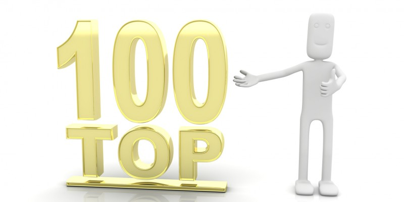 Sunday Times Top 100 Companies Recognition