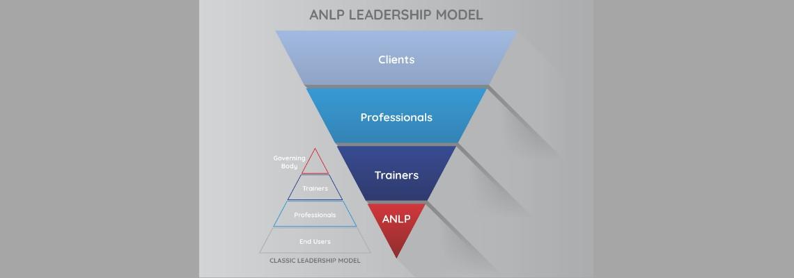 ANLP Leadership Model