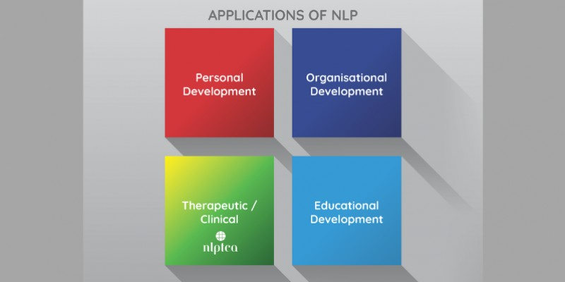 Applications of NLP Model